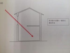 ご覧のような、イメージです。 吹抜けは導光手法に最適です。
